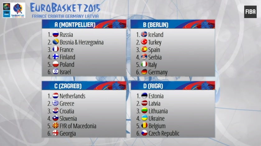 Calendario Italia Basket Europei.Europei Basket 2015 Italia Pronta Per Il Girone Calendario