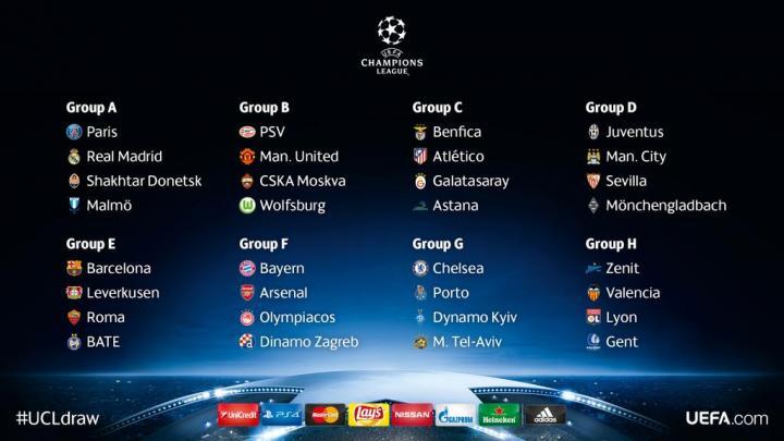 calendario_champions_league_201516