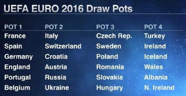 fasce euro 2016