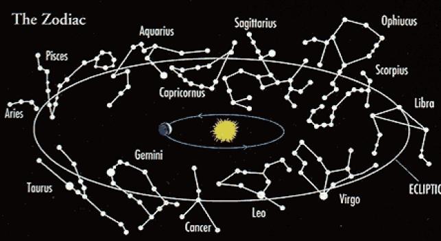 nuovi-segni-zodiacali-ofiuco.jpg