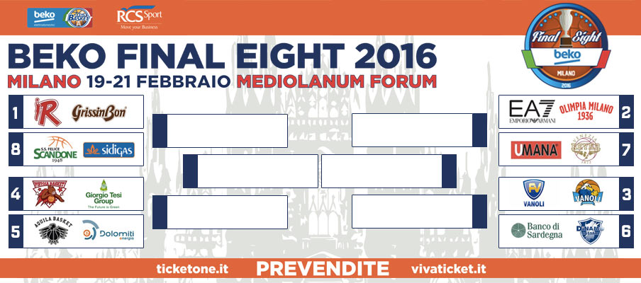 final eight 2016 programma diretta tv