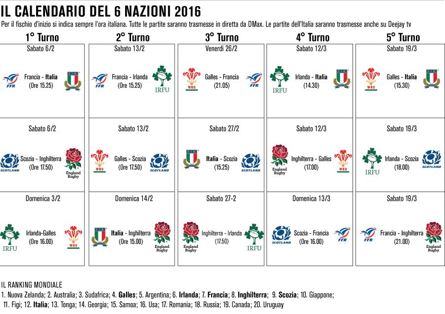 sei nazioni 2016 calendario