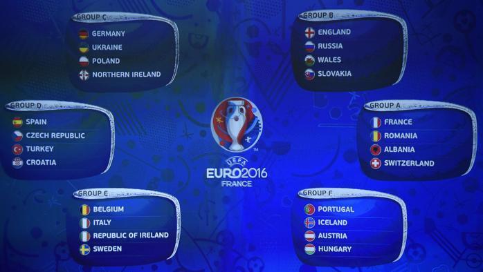 europei 2016 gironi