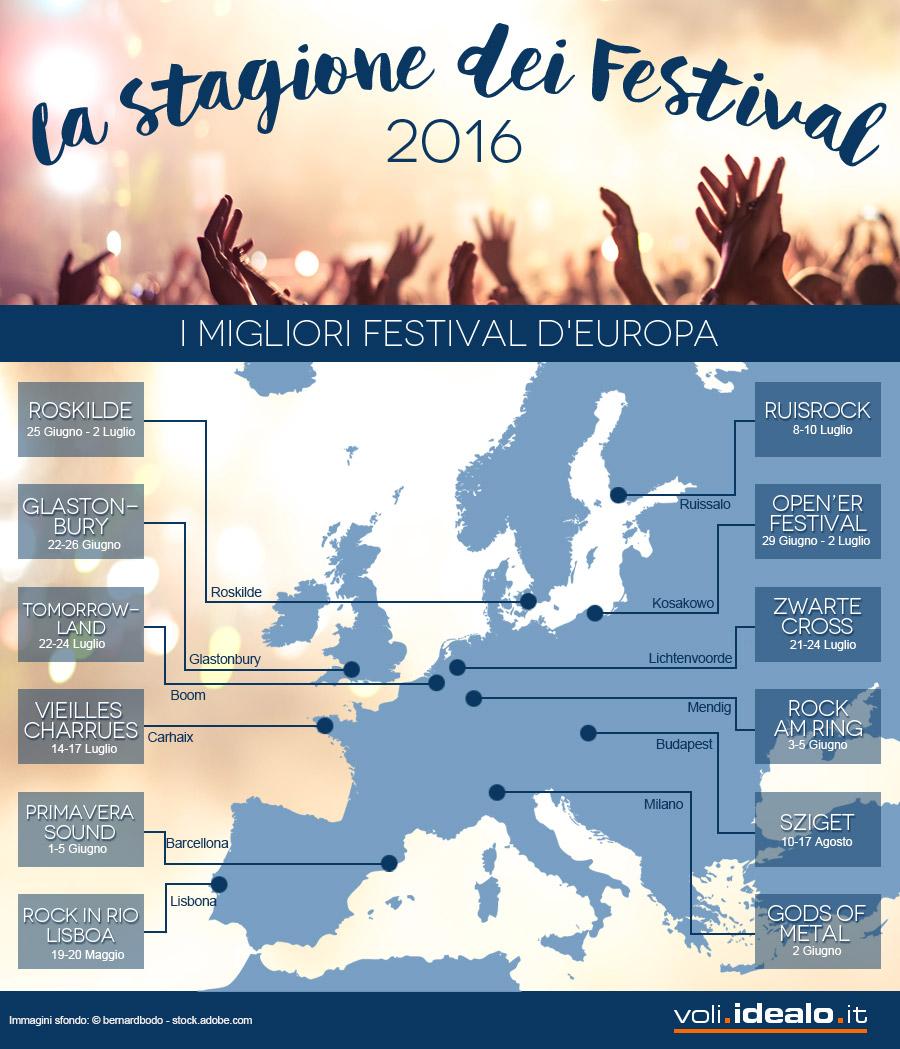 Migliori Festival Europa estate 2016