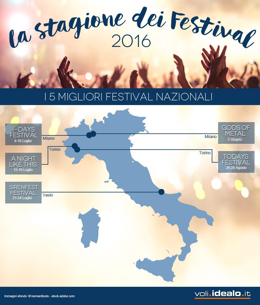 Migliori Festival Italia estate 2016