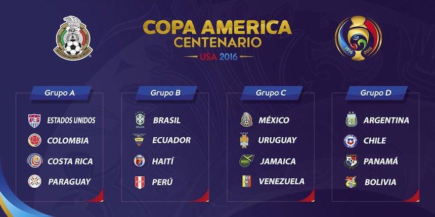 Calendario Coppa America.Calendario Copa America Centenario 2016 Data Di Inizio