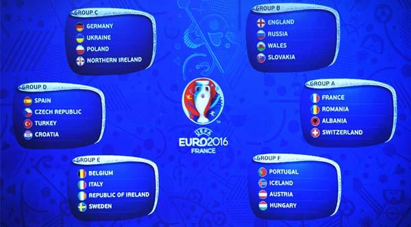 euro 2016 gironi