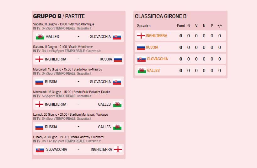Calendario Partite Mondiali Russia 2020.Calendario Europei Pdf Tabellone Da Stampare Con Date E