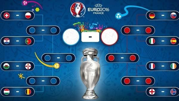 tabellone ottavi di finale euro 2016