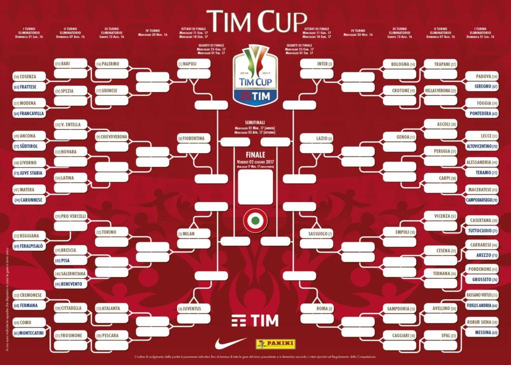 Calendario Napoli Coppa Italia.Calendario Coppa Italia 2016 2017 Download Pdf E Date