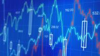 Mercati volatili