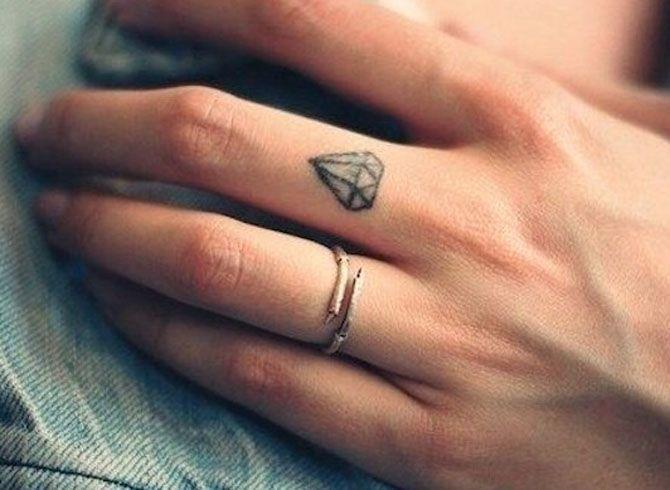 Tatuaggi Sulle Dita Delle Mani Quali Fare Per Uomo E Donna