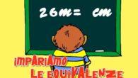 Equivalenze metri