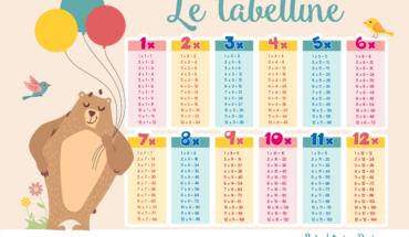Tabelline online